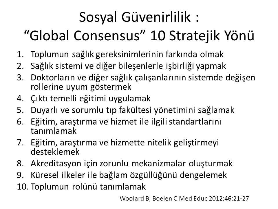 Sosyal Güvenirlilik : Global Consensus 10 Stratejik Yönü 1.Toplumun sağlık gereksinimlerinin farkında olmak 2.