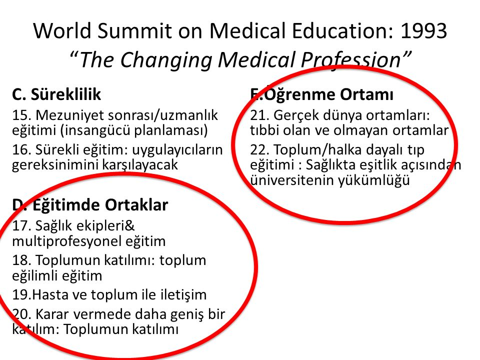 World Summit on Medical Education: 1993 The Changing Medical Profession C.