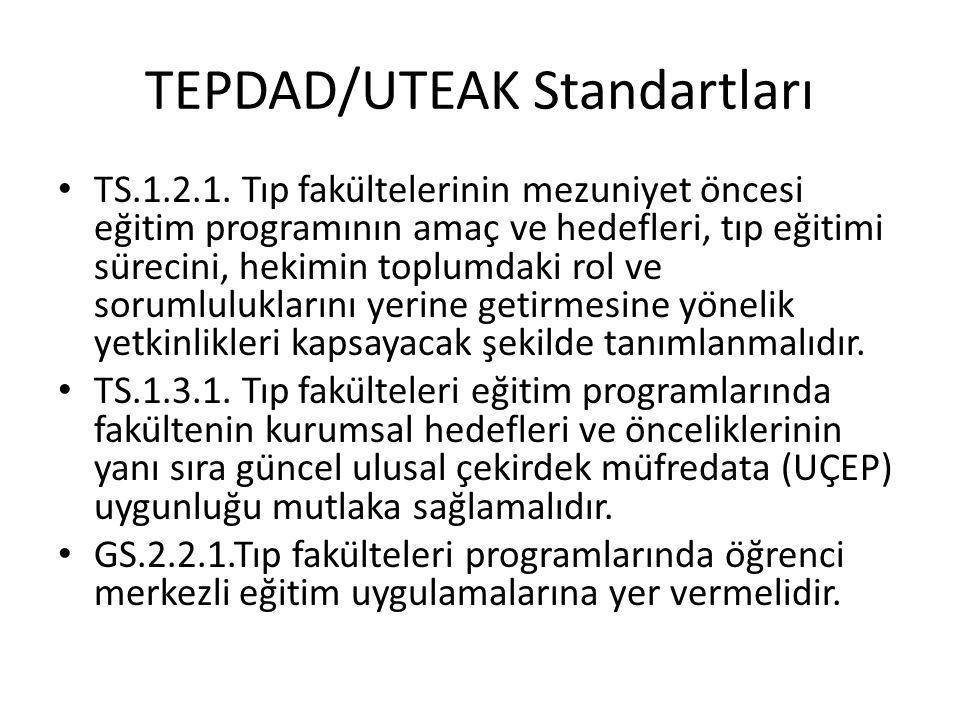 TEPDAD/UTEAK Standartları TS.1.2.1.