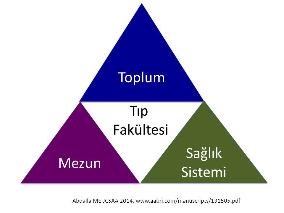 Toplum Mezun Tıp Fakültesi Sağlık Sistemi Abdalla ME JCSAA 2014, www.aabri.com/manuscripts/131505.pdf