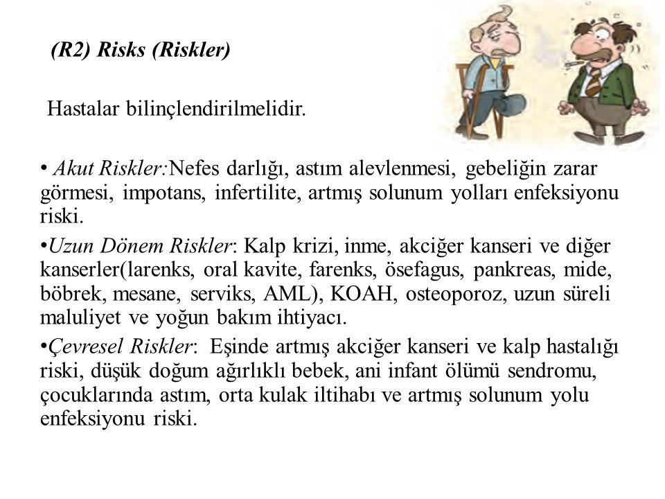 (R2) Risks (Riskler) Hastalar bilinçlendirilmelidir.