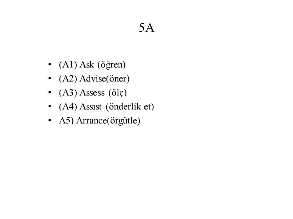 5A (A1) Ask (öğren) (A2) Advise(öner) (A3) Assess (ölç) (A4) Assıst (önderlik et) A5) Arrance(örgütle)