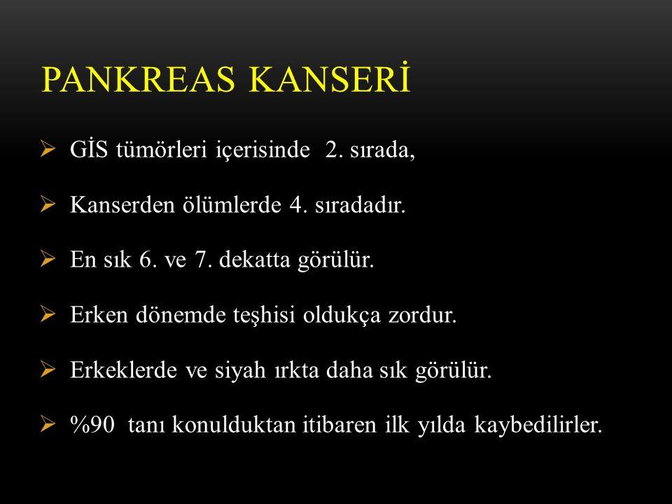 PANKREAS KANSERİ  GİS tümörleri içerisinde 2. sırada,  Kanserden ölümlerde 4.