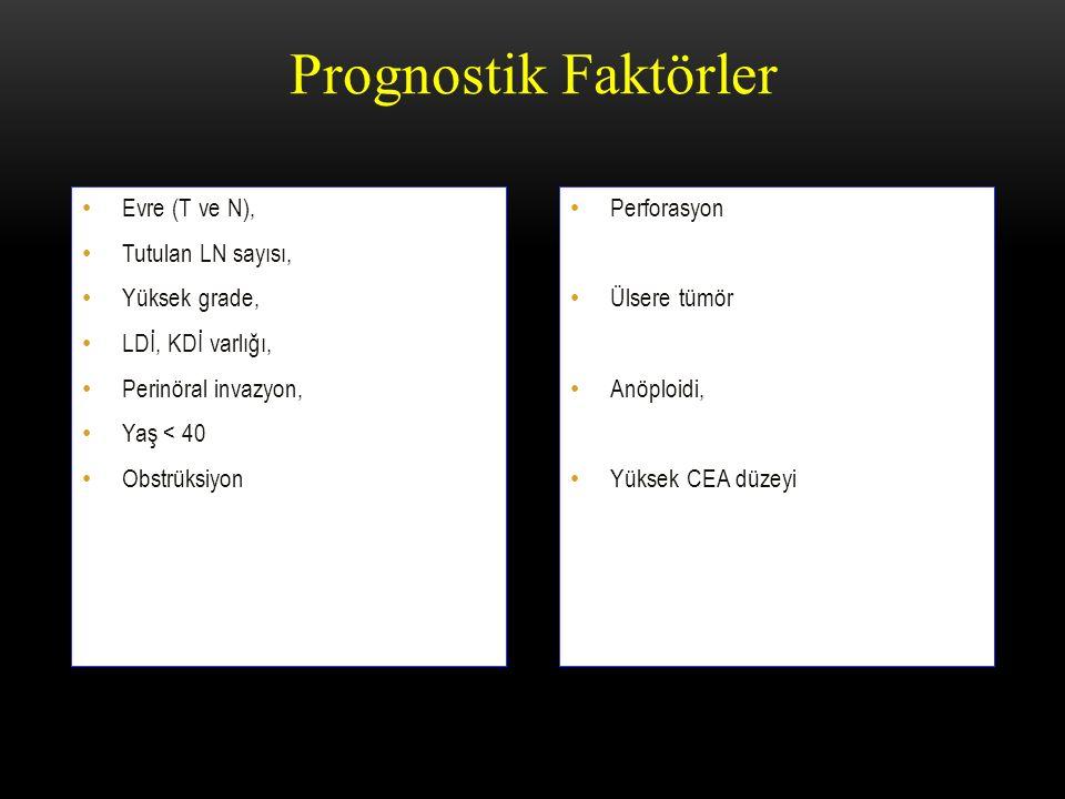 Evre (T ve N), Tutulan LN sayısı, Yüksek grade, LDİ, KDİ varlığı, Perinöral invazyon, Yaş < 40 Obstrüksiyon Perforasyon Ülsere tümör Anöploidi, Yüksek CEA düzeyi Prognostik Faktörler