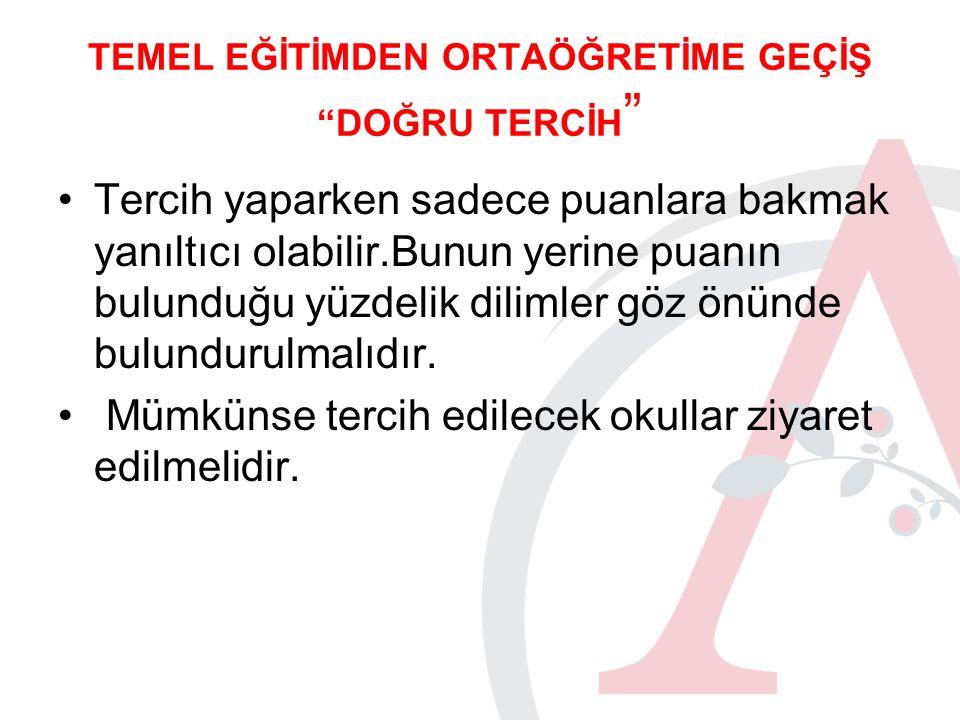 Kaynakça: 2015 Orta Öğretim Kurumlarına Geçiş Uygulaması Tercih Ve Yerleştirme e- Klavuzu Güçlü,A.(2015)http://www.egitimajansi.co m/haber/teogda-en-dogru-en-guvenilir- tercih-tuyolari Çelik, B.S.(2014) http://www.milliyet.com.tr/teog-da-dogru- tercih-nasil-olur--egitimdigersinavlar