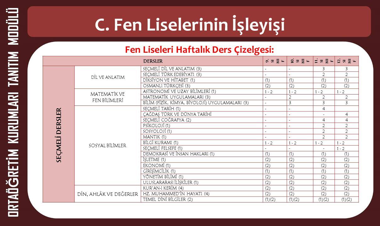 C. Fen Liselerinin İşleyişi Fen Liseleri Haftalık Ders Çizelgesi: DERSLER 9.