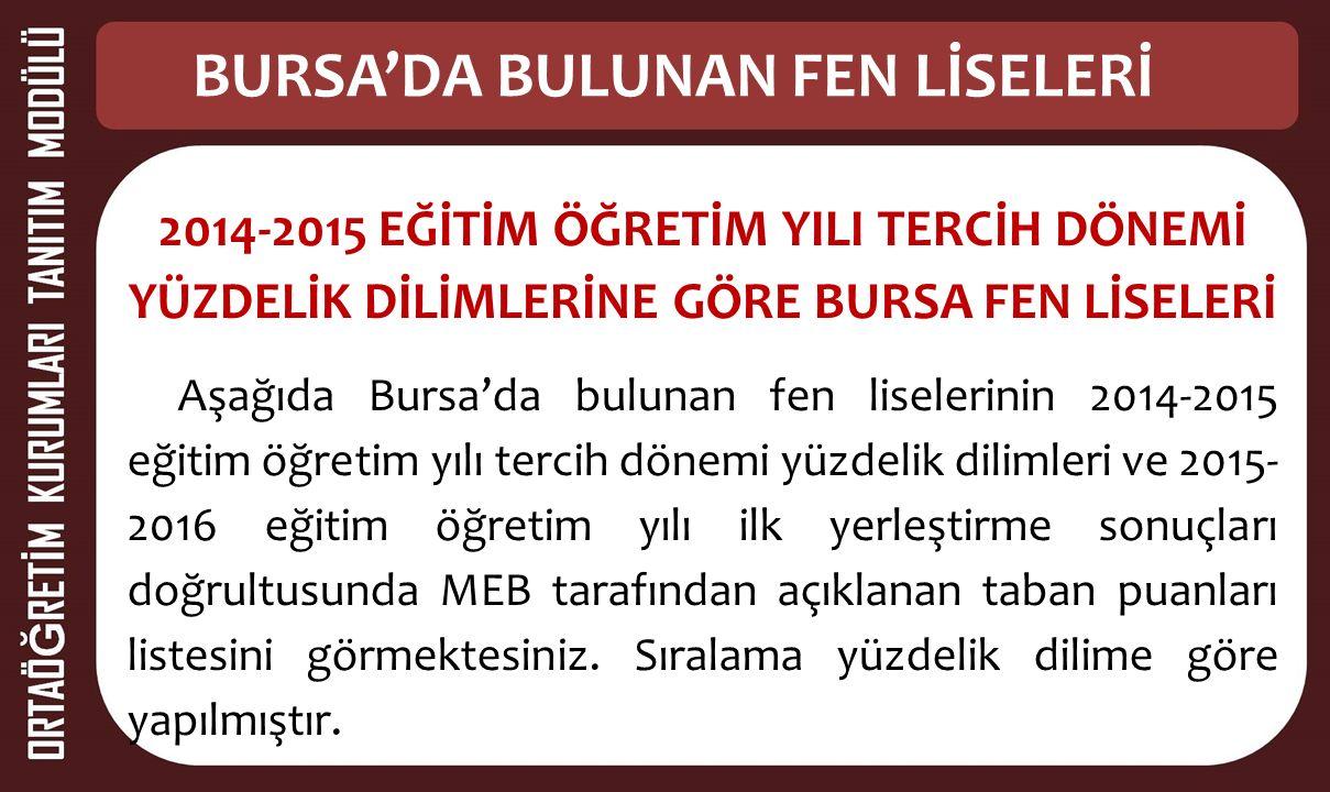 BURSA'DA BULUNAN FEN LİSELERİ 2014-2015 EĞİTİM ÖĞRETİM YILI TERCİH DÖNEMİ YÜZDELİK DİLİMLERİNE GÖRE BURSA FEN LİSELERİ Aşağıda Bursa'da bulunan fen liselerinin 2014-2015 eğitim öğretim yılı tercih dönemi yüzdelik dilimleri ve 2015- 2016 eğitim öğretim yılı ilk yerleştirme sonuçları doğrultusunda MEB tarafından açıklanan taban puanları listesini görmektesiniz.