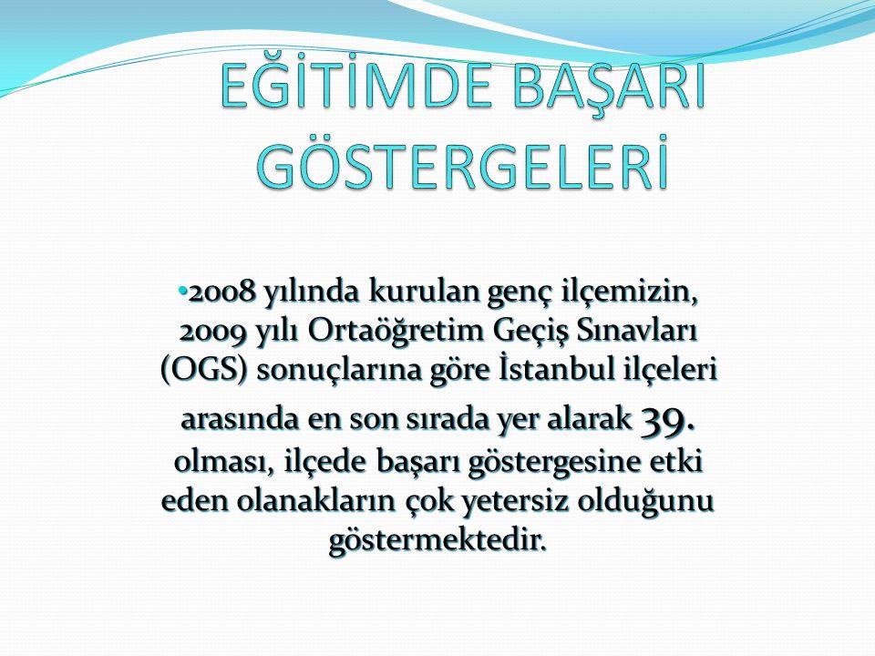 2008 yılında kurulan genç ilçemizin, 2009 yılı Ortaöğretim Geçiş Sınavları (OGS) sonuçlarına göre İstanbul ilçeleri arasında en son sırada yer alarak 39.