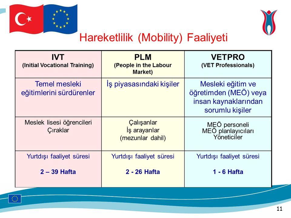 Hareketlilik (Mobility) Faaliyeti 11