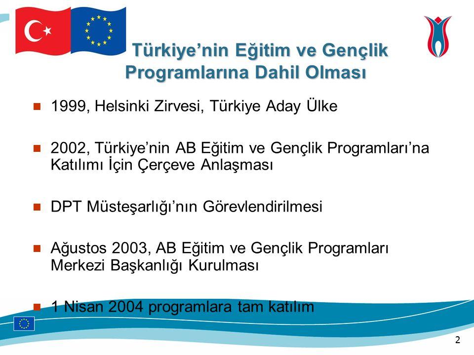 Türkiye'nin Eğitim ve Gençlik Programlarına Dahil Olması Türkiye'nin Eğitim ve Gençlik Programlarına Dahil Olması 1999, Helsinki Zirvesi, Türkiye Aday Ülke 2002, Türkiye'nin AB Eğitim ve Gençlik Programları'na Katılımı İçin Çerçeve Anlaşması DPT Müsteşarlığı'nın Görevlendirilmesi Ağustos 2003, AB Eğitim ve Gençlik Programları Merkezi Başkanlığı Kurulması 1 Nisan 2004 programlara tam katılım 2