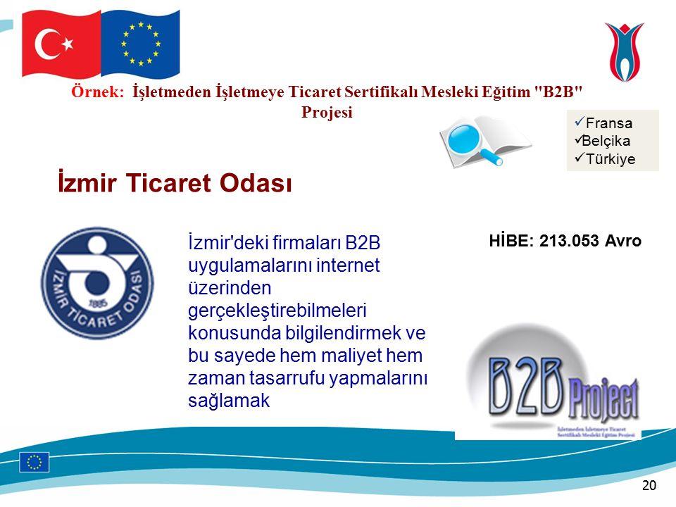 Örnek: İşletmeden İşletmeye Ticaret Sertifikalı Mesleki Eğitim B2B Projesi Fransa Belçika Türkiye HİBE: 213.053 Avro İzmir Ticaret Odası İzmir deki firmaları B2B uygulamalarını internet üzerinden gerçekleştirebilmeleri konusunda bilgilendirmek ve bu sayede hem maliyet hem zaman tasarrufu yapmalarını sağlamak 20