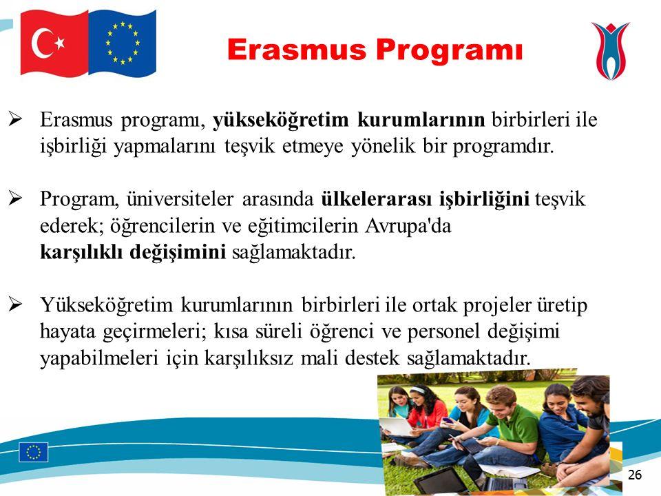 Erasmus Programı  Erasmus programı, yükseköğretim kurumlarının birbirleri ile işbirliği yapmalarını teşvik etmeye yönelik bir programdır.