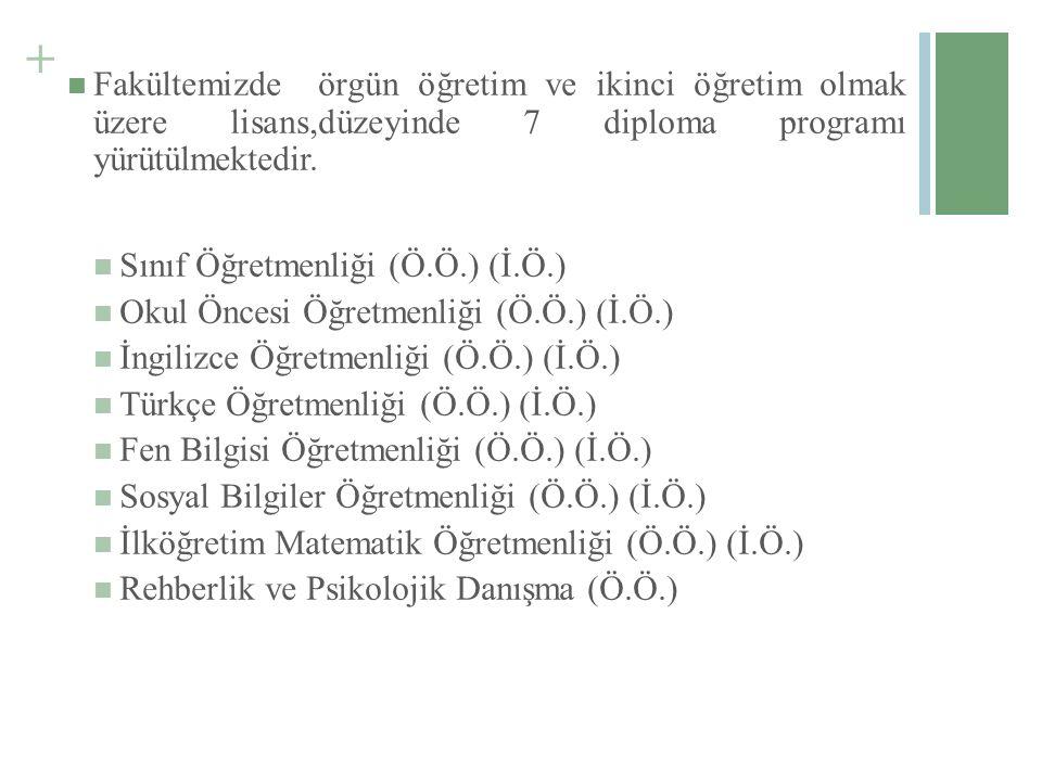 + Fakültemizde örgün öğretim ve ikinci öğretim olmak üzere lisans,düzeyinde 7 diploma programı yürütülmektedir.