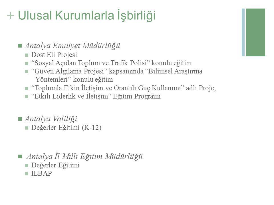 + Ulusal Kurumlarla İşbirliği Antalya Emniyet Müdürlüğü Dost Eli Projesi Sosyal Açıdan Toplum ve Trafik Polisi konulu eğitim Güven Algılama Projesi kapsamında Bilimsel Araştırma Yöntemleri konulu eğitim Toplumla Etkin İletişim ve Orantılı Güç Kullanımı adlı Proje, Etkili Liderlik ve İletişim Eğitim Programı Antalya Valiliği Değerler Eğitimi (K-12) Antalya İl Milli Eğitim Müdürlüğü Değerler Eğitimi İLBAP