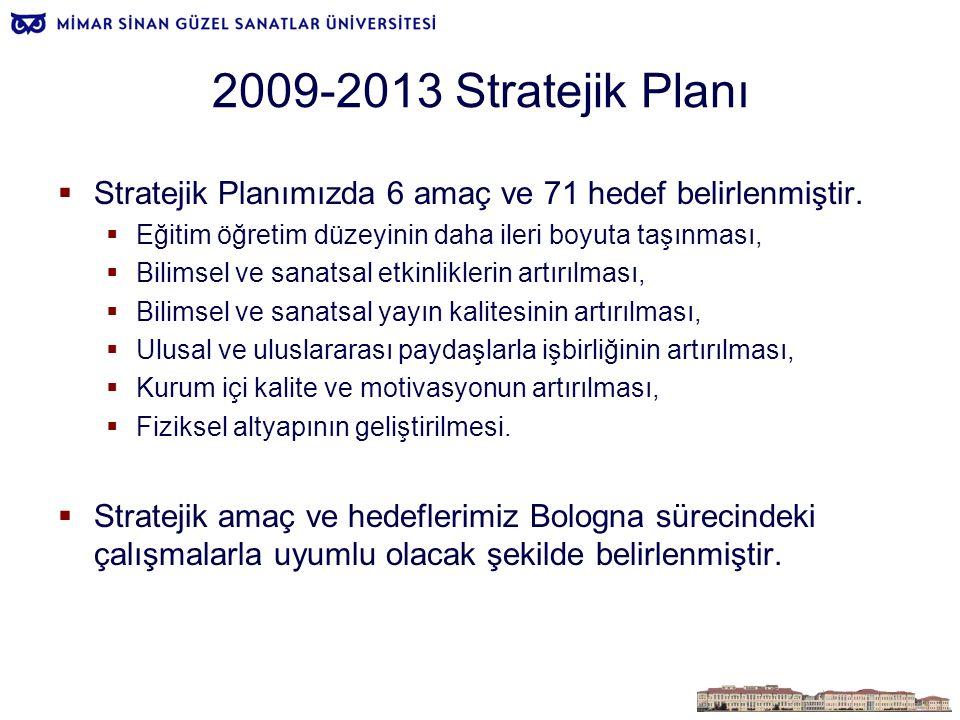 2009-2013 Stratejik Planı  Stratejik Planımızda 6 amaç ve 71 hedef belirlenmiştir.