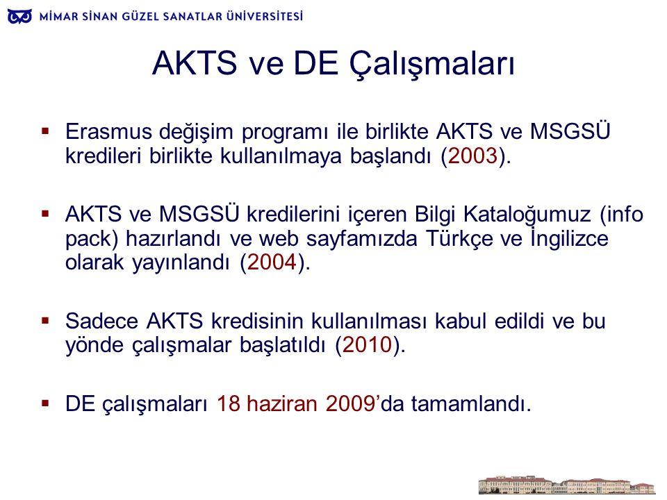 AKTS ve DE Çalışmaları  Erasmus değişim programı ile birlikte AKTS ve MSGSÜ kredileri birlikte kullanılmaya başlandı (2003).