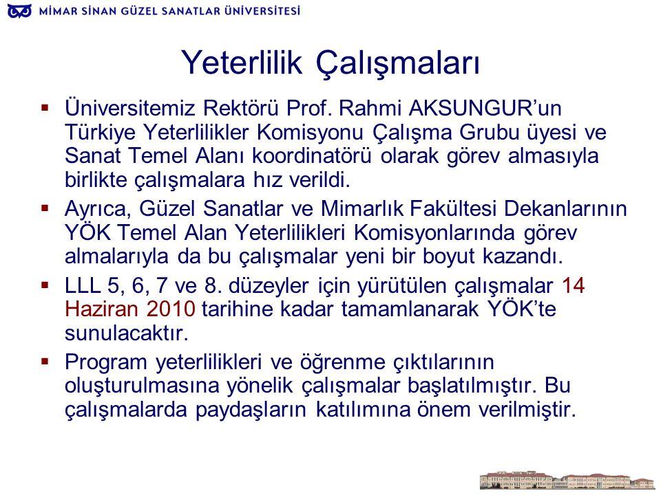 Yeterlilik Çalışmaları  Üniversitemiz Rektörü Prof.
