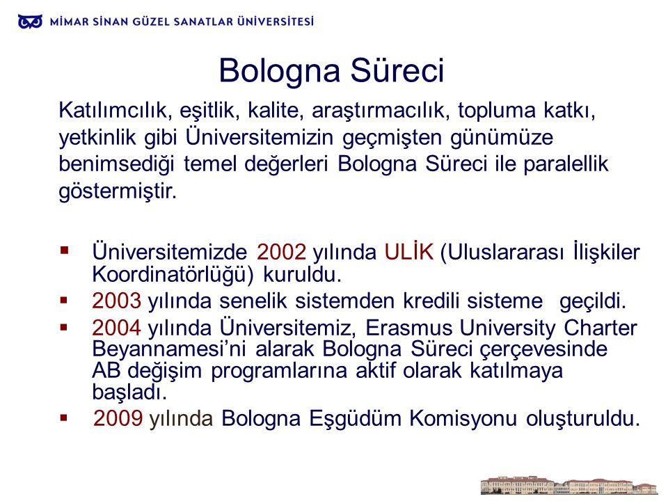 Bologna Süreci Katılımcılık, eşitlik, kalite, araştırmacılık, topluma katkı, yetkinlik gibi Üniversitemizin geçmişten günümüze benimsediği temel değerleri Bologna Süreci ile paralellik göstermiştir.