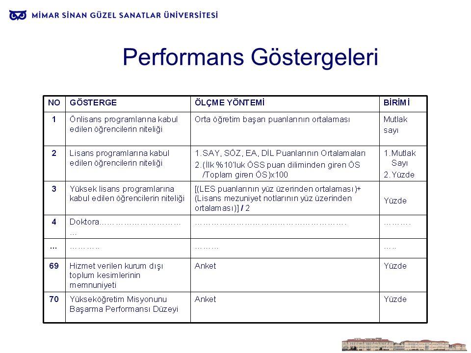 Mimarlık Bölümü: Program Yeterlilikleri / Öğrenme Çıktıları