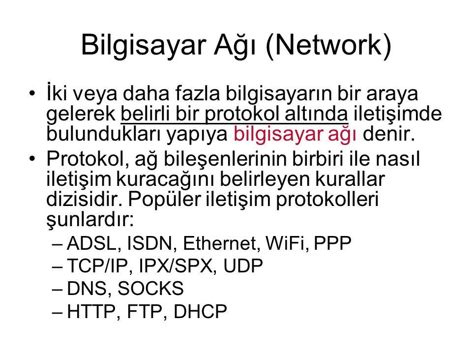 Bilgisayar Ağı (Network) İki veya daha fazla bilgisayarın bir araya gelerek belirli bir protokol altında iletişimde bulundukları yapıya bilgisayar ağı denir.