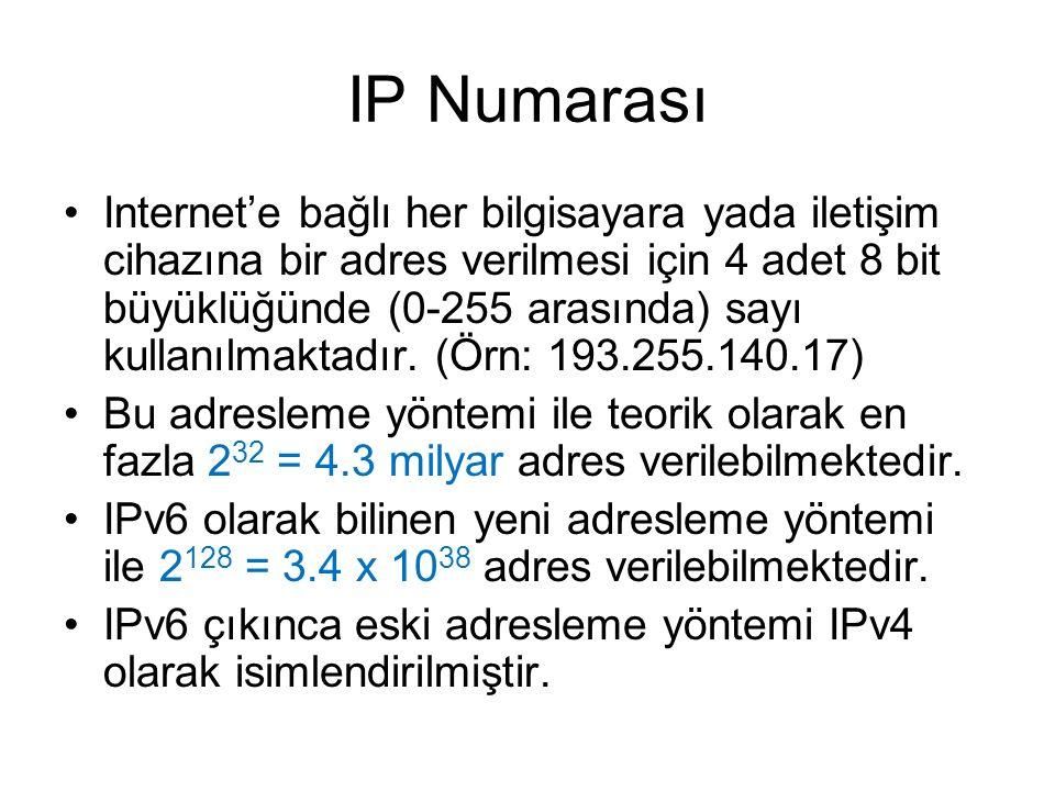 IP Numarası Internet'e bağlı her bilgisayara yada iletişim cihazına bir adres verilmesi için 4 adet 8 bit büyüklüğünde (0-255 arasında) sayı kullanılmaktadır.