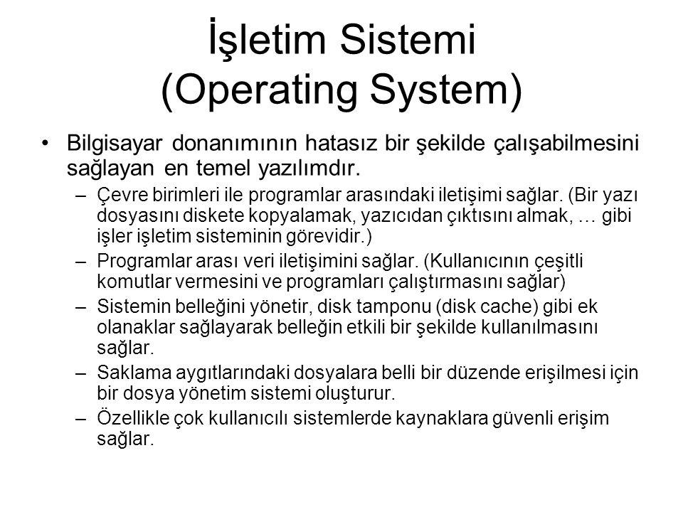 İşletim Sistemi (Operating System) Bilgisayar donanımının hatasız bir şekilde çalışabilmesini sağlayan en temel yazılımdır.