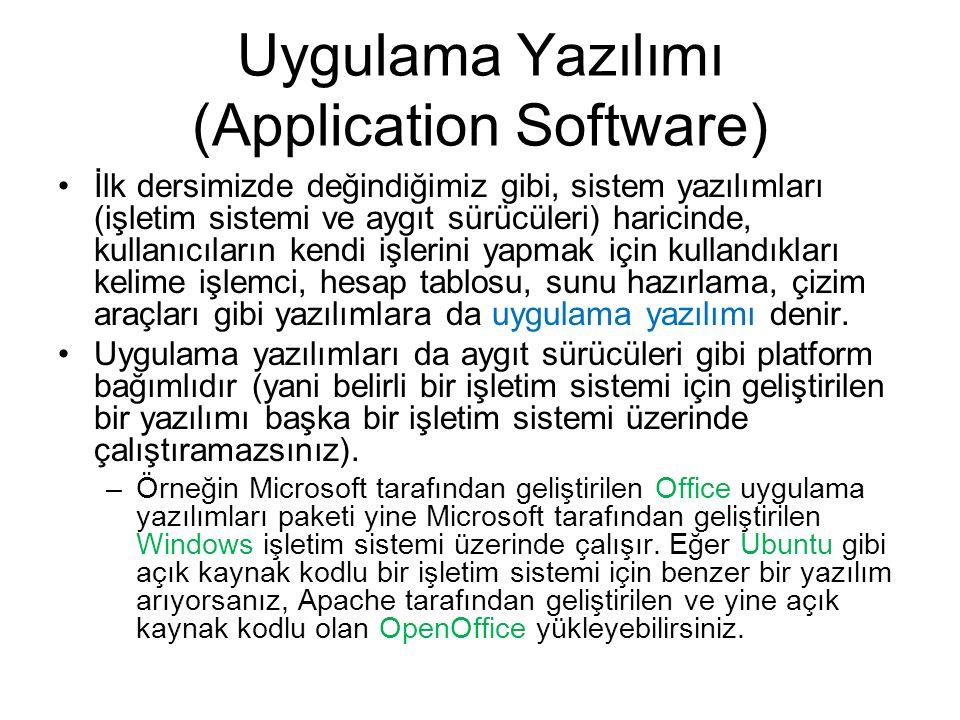Uygulama Yazılımı (Application Software) İlk dersimizde değindiğimiz gibi, sistem yazılımları (işletim sistemi ve aygıt sürücüleri) haricinde, kullanıcıların kendi işlerini yapmak için kullandıkları kelime işlemci, hesap tablosu, sunu hazırlama, çizim araçları gibi yazılımlara da uygulama yazılımı denir.