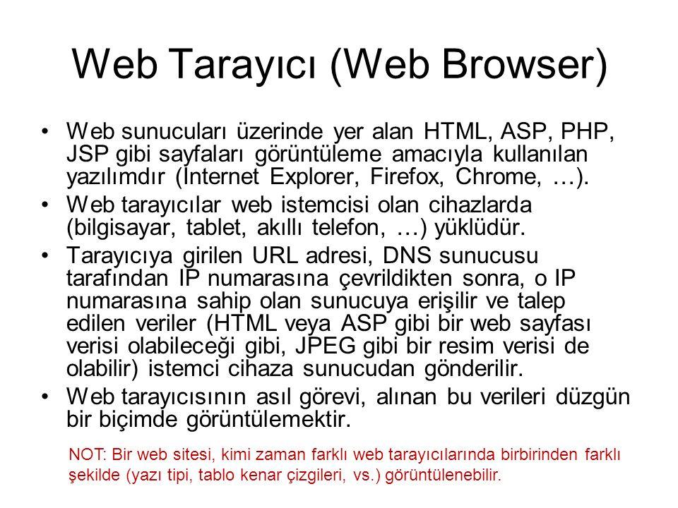 Web Tarayıcı (Web Browser) Web sunucuları üzerinde yer alan HTML, ASP, PHP, JSP gibi sayfaları görüntüleme amacıyla kullanılan yazılımdır (Internet Explorer, Firefox, Chrome, …).