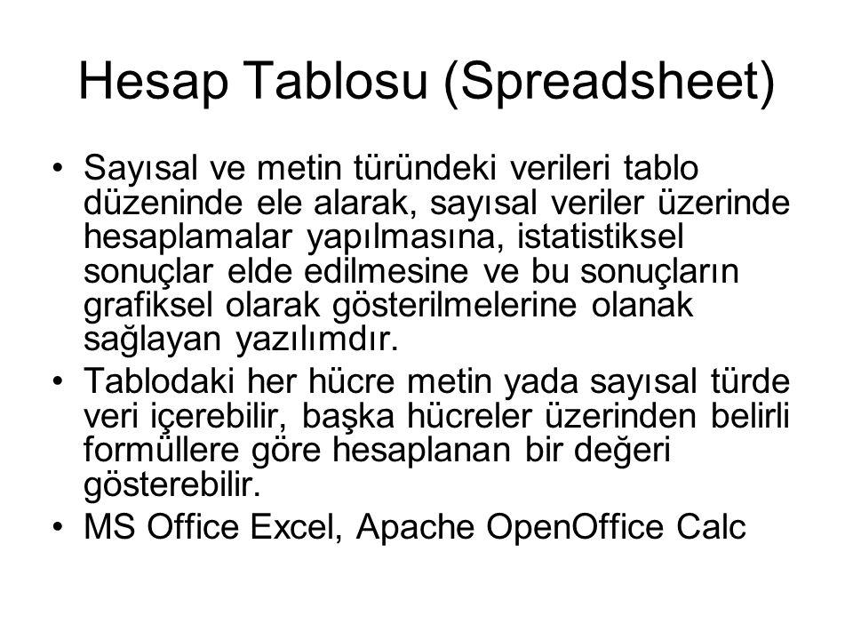 Hesap Tablosu (Spreadsheet) Sayısal ve metin türündeki verileri tablo düzeninde ele alarak, sayısal veriler üzerinde hesaplamalar yapılmasına, istatistiksel sonuçlar elde edilmesine ve bu sonuçların grafiksel olarak gösterilmelerine olanak sağlayan yazılımdır.