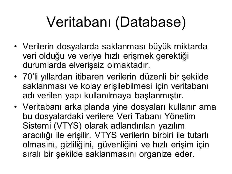 Veritabanı (Database) Verilerin dosyalarda saklanması büyük miktarda veri olduğu ve veriye hızlı erişmek gerektiği durumlarda elverişsiz olmaktadır.