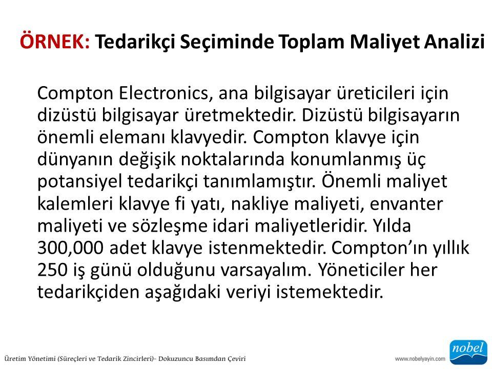 ÖRNEK: Tedarikçi Seçiminde Toplam Maliyet Analizi Compton Electronics, ana bilgisayar üreticileri için dizüstü bilgisayar üretmektedir.