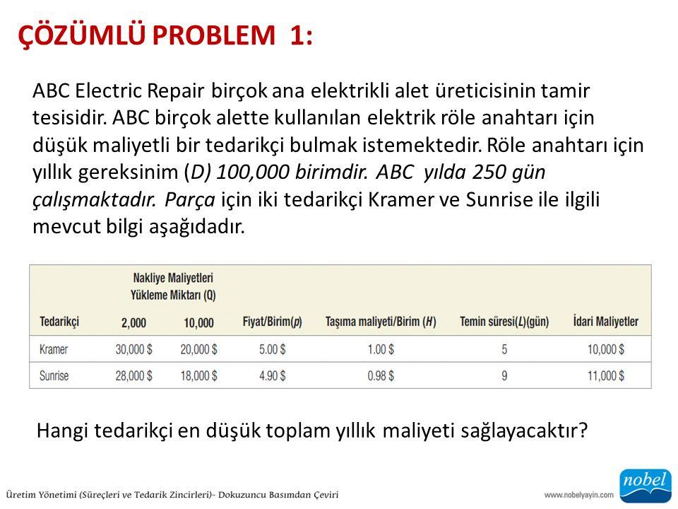 ÇÖZÜMLÜ PROBLEM 1: ABC Electric Repair birçok ana elektrikli alet üreticisinin tamir tesisidir.