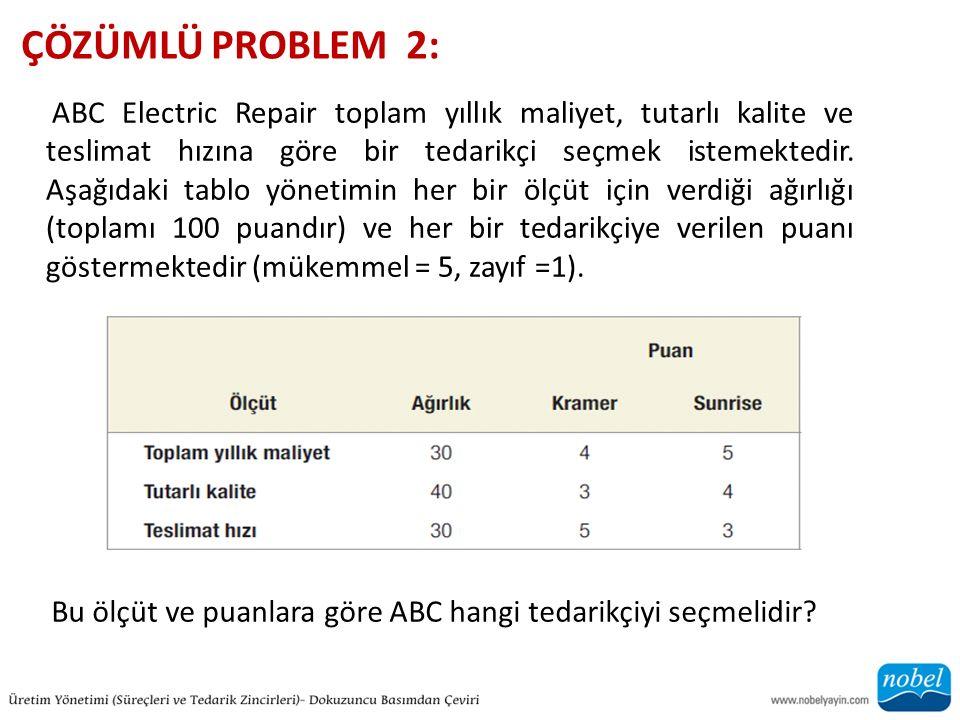 ÇÖZÜMLÜ PROBLEM 2: ABC Electric Repair toplam yıllık maliyet, tutarlı kalite ve teslimat hızına göre bir tedarikçi seçmek istemektedir.