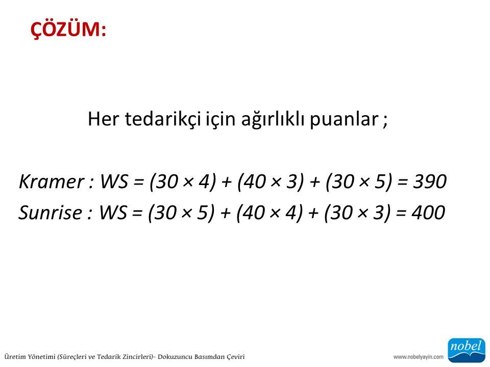ÇÖZÜM: Her tedarikçi için ağırlıklı puanlar ; Kramer : WS = (30 × 4) + (40 × 3) + (30 × 5) = 390 Sunrise : WS = (30 × 5) + (40 × 4) + (30 × 3) = 400