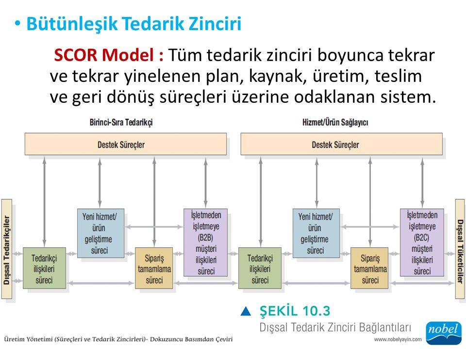 Bütünleşik Tedarik Zinciri SCOR Model : Tüm tedarik zinciri boyunca tekrar ve tekrar yinelenen plan, kaynak, üretim, teslim ve geri dönüş süreçleri üzerine odaklanan sistem.