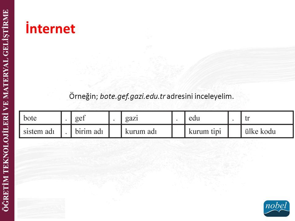 Örneğin; bote.gef.gazi.edu.tr adresini inceleyelim. İnternet