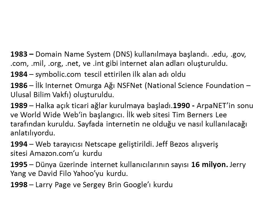 1983 – Domain Name System (DNS) kullanılmaya başlandı..edu,.gov,.com,.mil,.org,.net, ve.int gibi internet alan adları oluşturuldu.