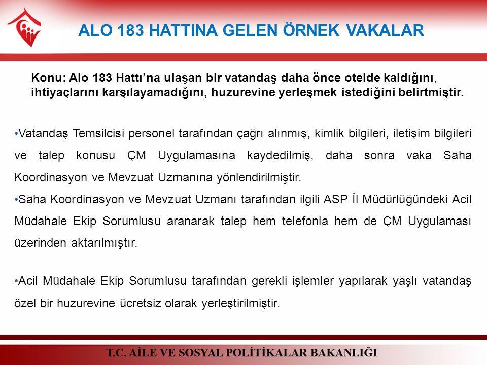 ALO 183 HATTINA GELEN ÖRNEK VAKALAR Konu: Alo 183 Hattı'na ulaşan bir vatandaş daha önce otelde kaldığını, ihtiyaçlarını karşılayamadığını, huzurevine