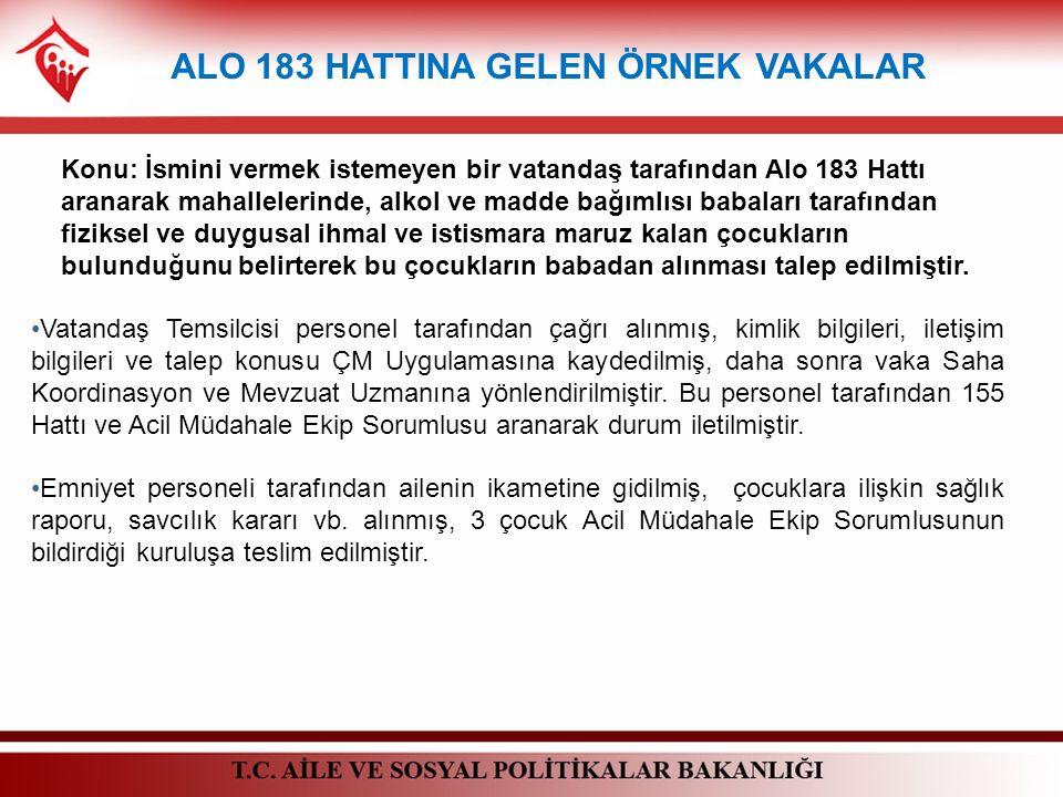 ALO 183 HATTINA GELEN ÖRNEK VAKALAR Konu: İsmini vermek istemeyen bir vatandaş tarafından Alo 183 Hattı aranarak mahallelerinde, alkol ve madde bağıml