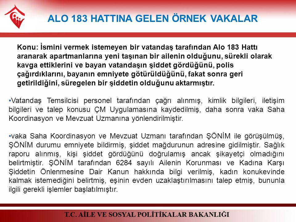 ALO 183 HATTINA GELEN ÖRNEK VAKALAR Konu: İsmini vermek istemeyen bir vatandaş tarafından Alo 183 Hattı aranarak apartmanlarına yeni taşınan bir ailen