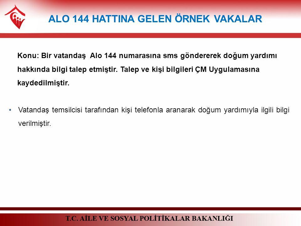 ALO 144 HATTINA GELEN ÖRNEK VAKALAR Konu: Bir vatandaş Alo 144 numarasına sms göndererek doğum yardımı hakkında bilgi talep etmiştir. Talep ve kişi bi
