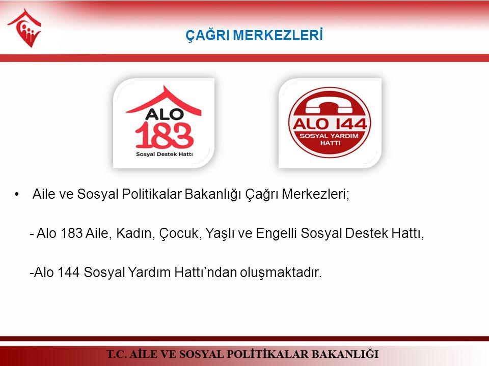 Gaziantep Lokasyonunda hizmet veren Alo 144 Hattında toplam 96 personel görev yapmaktadır.