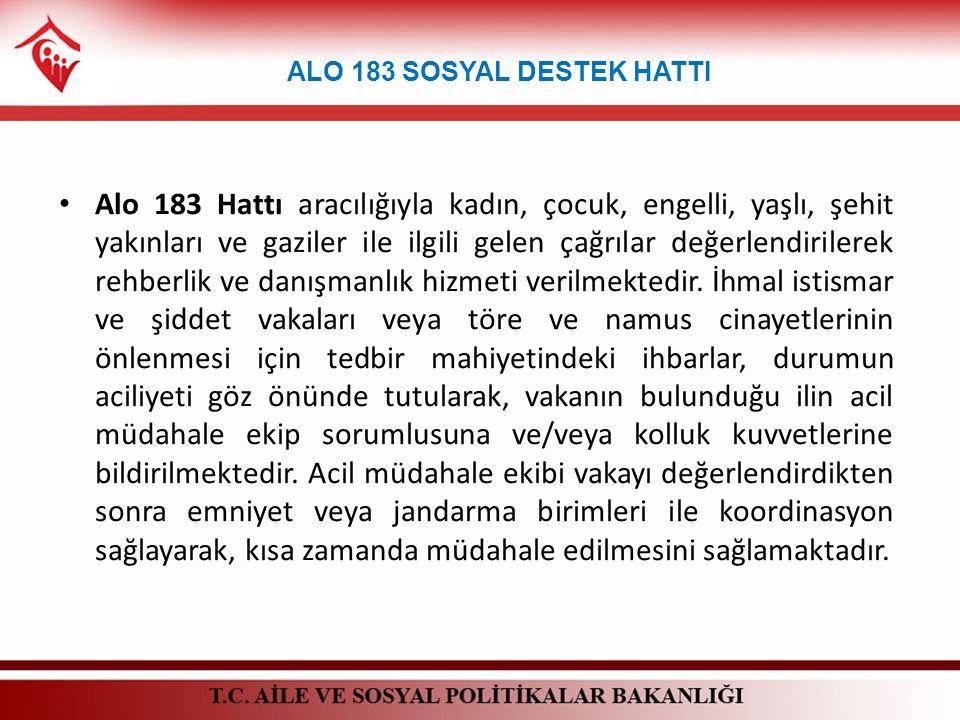 Alo 183 Hattı aracılığıyla kadın, çocuk, engelli, yaşlı, şehit yakınları ve gaziler ile ilgili gelen çağrılar değerlendirilerek rehberlik ve danışmanl