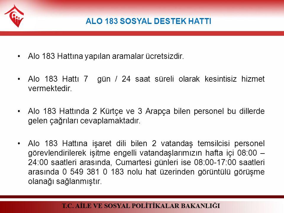 Alo 183 Hattına yapılan aramalar ücretsizdir. Alo 183 Hattı 7 gün / 24 saat süreli olarak kesintisiz hizmet vermektedir. Alo 183 Hattında 2 Kürtçe ve