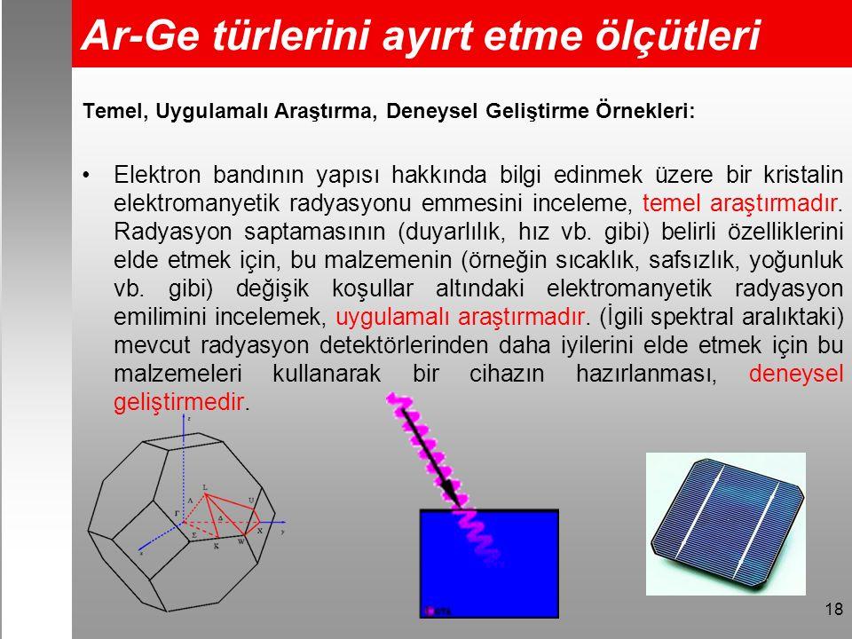 Ar-Ge türlerini ayırt etme ölçütleri Temel, Uygulamalı Araştırma, Deneysel Geliştirme Örnekleri: Elektron bandının yapısı hakkında bilgi edinmek üzere bir kristalin elektromanyetik radyasyonu emmesini inceleme, temel araştırmadır.