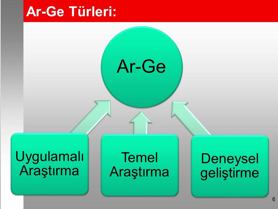 Ar-Ge Türleri: 6