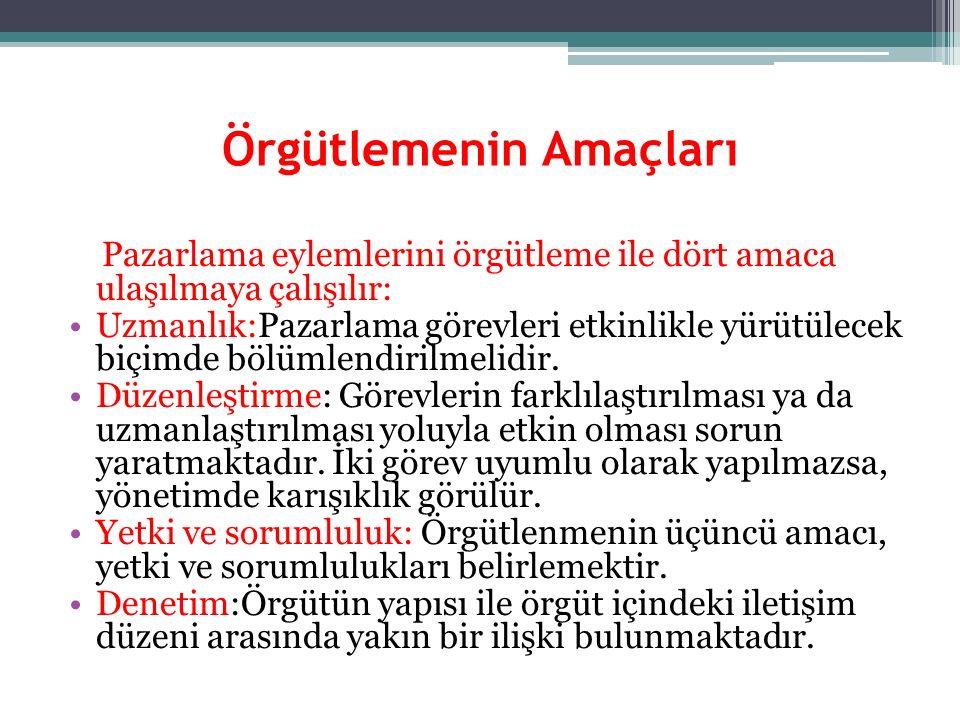 internetten Portföy Oluşturma Emlak sahipleri ilanlarını ücretsiz yayınlayan siteler vermektedir.