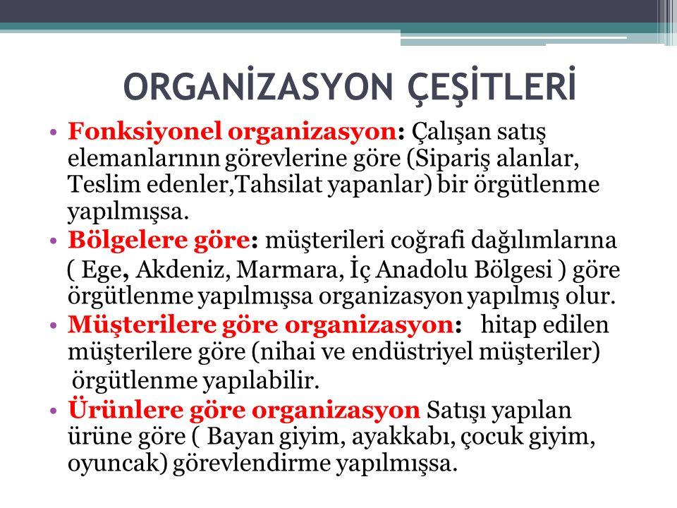 ORGANİZASYON ÇEŞİTLERİ Fonksiyonel organizasyon: Çalışan satış elemanlarının görevlerine göre (Sipariş alanlar, Teslim edenler,Tahsilat yapanlar) bir