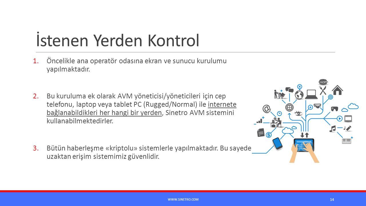 İstenen Yerden Kontrol 1.Öncelikle ana operatör odasına ekran ve sunucu kurulumu yapılmaktadır. 2.Bu kuruluma ek olarak AVM yöneticisi/yöneticileri iç