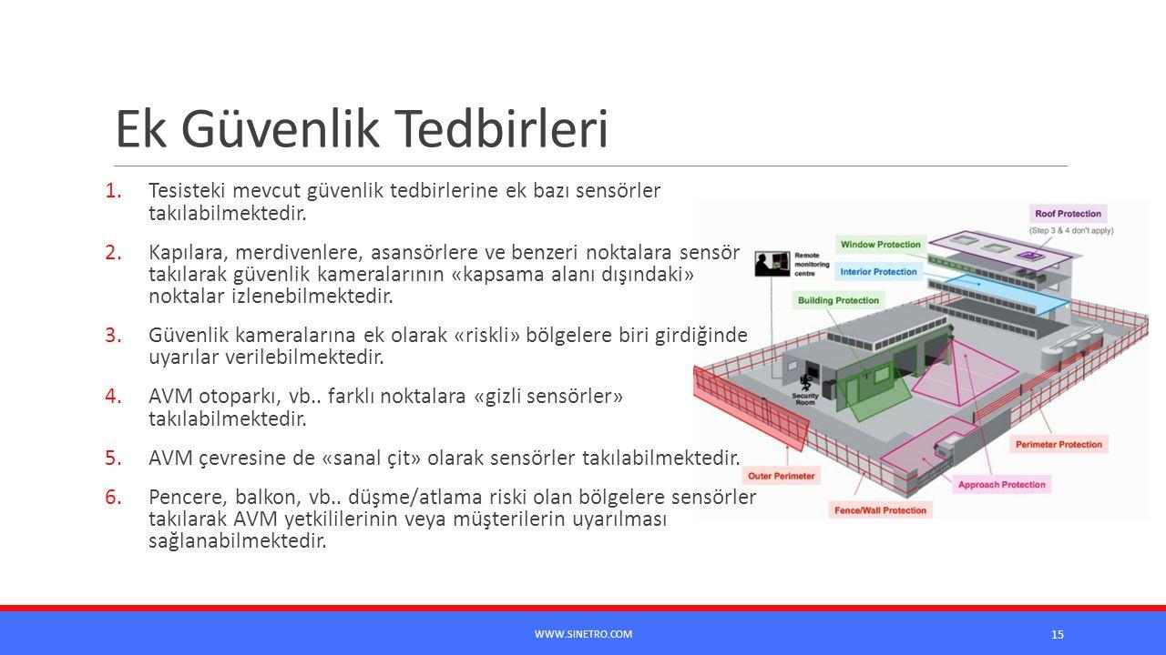 Ek Güvenlik Tedbirleri 1.Tesisteki mevcut güvenlik tedbirlerine ek bazı sensörler takılabilmektedir.